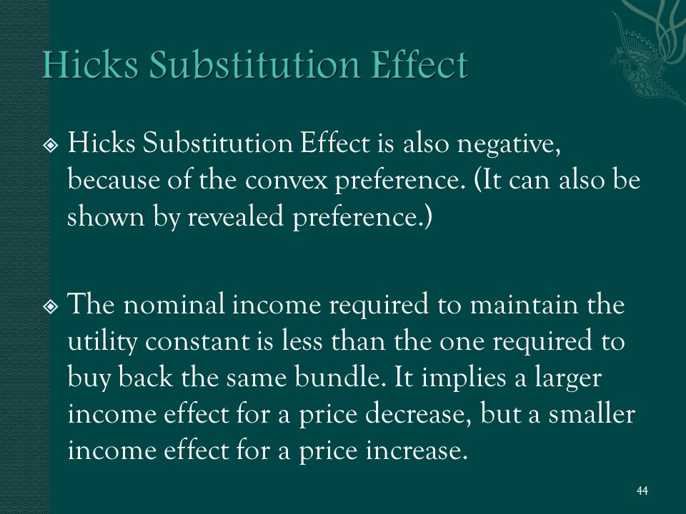  Hicks Substitution Effect is also negative, because of the convex preference.