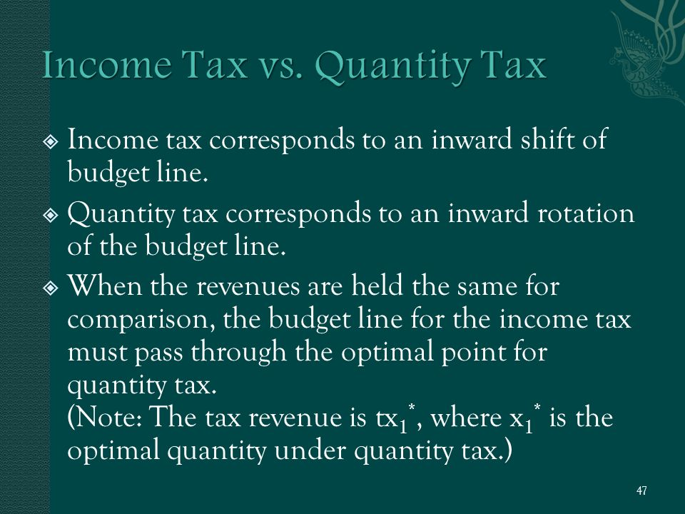  Income tax corresponds to an inward shift of budget line.