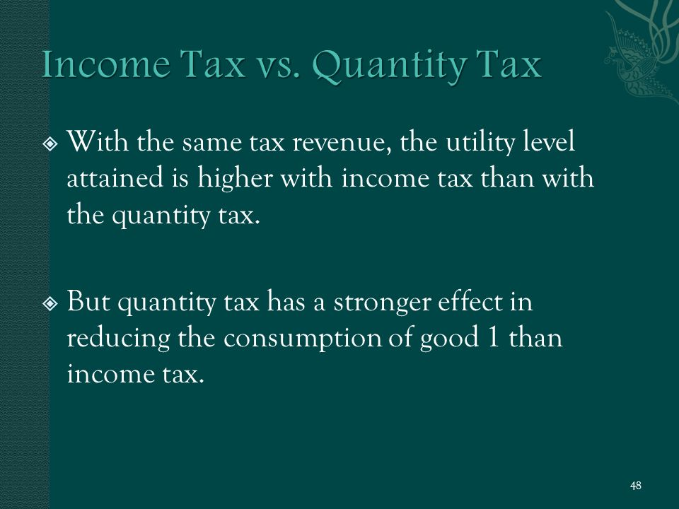  With the same tax revenue, the utility level attained is higher with income tax than with the quantity tax.