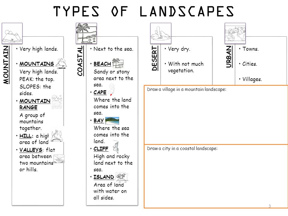 3 TYPES ... - UNIT 7: MAPS AND LANDSCAPES LANDSCAPE AND ELEMENTS What Is The