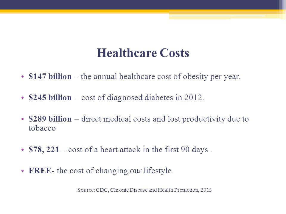 Healthcare Costs $147 billion – the annual healthcare cost of obesity per year.