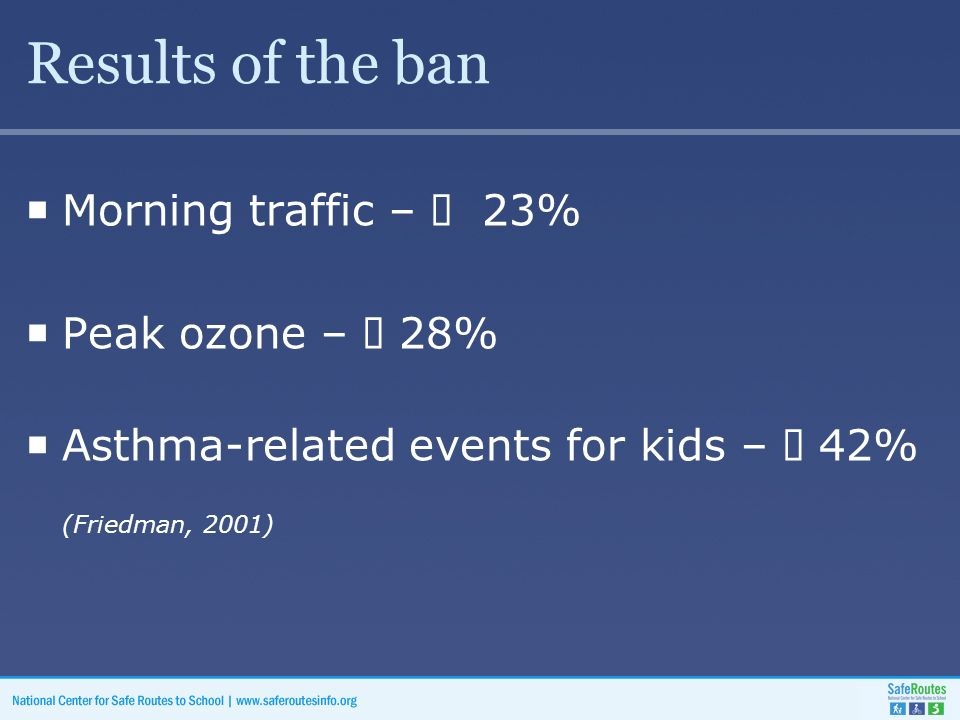Results of the ban  Morning traffic –  23%  Peak ozone –  28%  Asthma-related events for kids –  42% (Friedman, 2001)