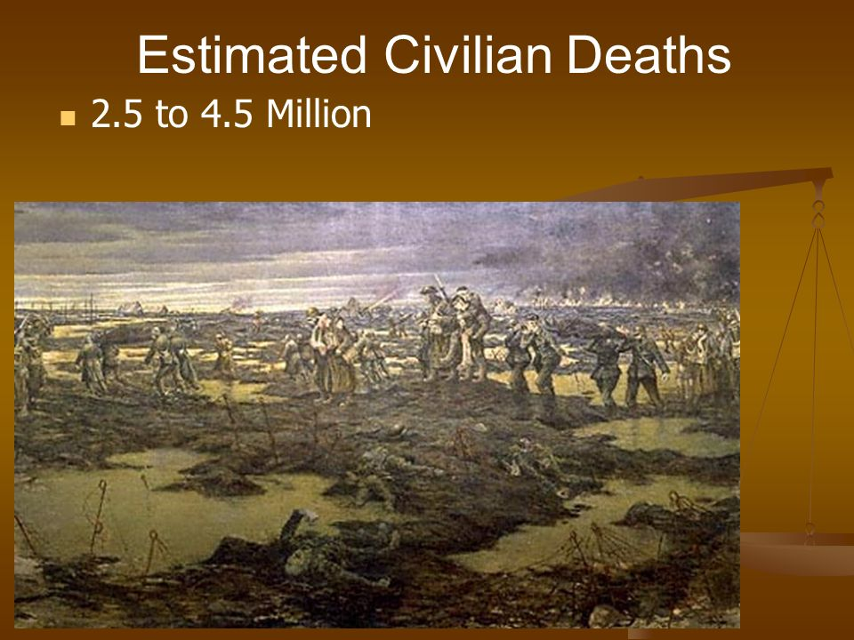 Losses by Country Averages per day:2,533 killed9,121 wounded 1 out of every 10 French citizens were killed or injured