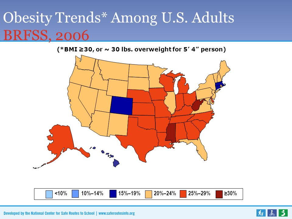 Obesity Trends* Among U.S. Adults BRFSS, 2006 (*BMI ≥30, or ~ 30 lbs.