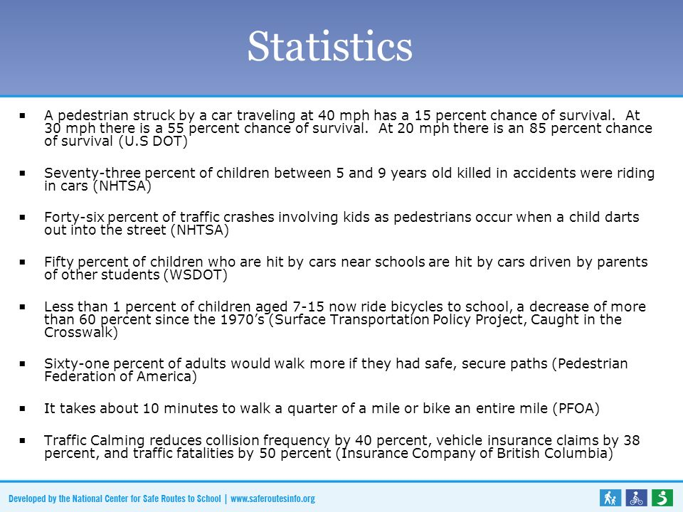 Statistics  A pedestrian struck by a car traveling at 40 mph has a 15 percent chance of survival.