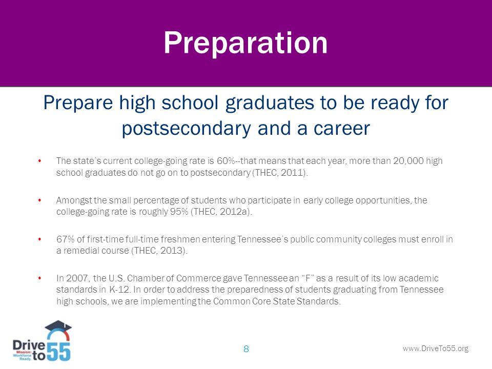 Project Strong Start: Mission Prepare high school graduates to be ready for postsecondary and a career The state's current college-going rate is 60%--that means that each year, more than 20,000 high school graduates do not go on to postsecondary (THEC, 2011).