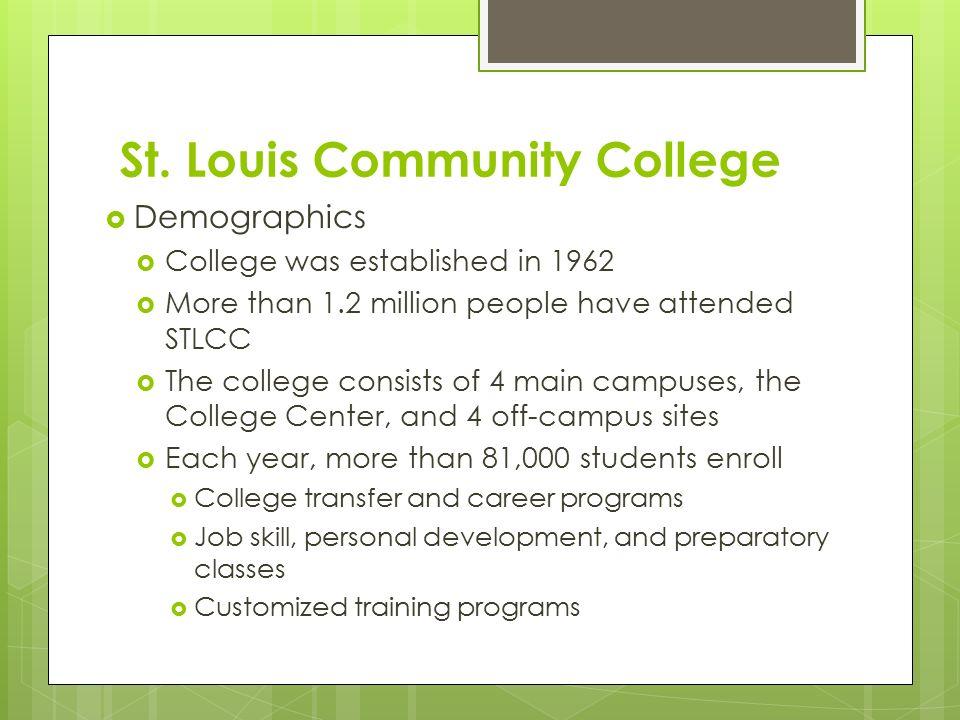 Civil Rights Review Of Cte Programs St Louis Community College
