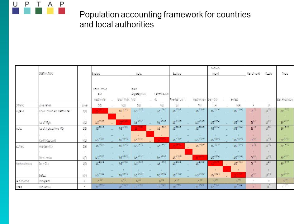 Population accounting framework for countries and local authorities