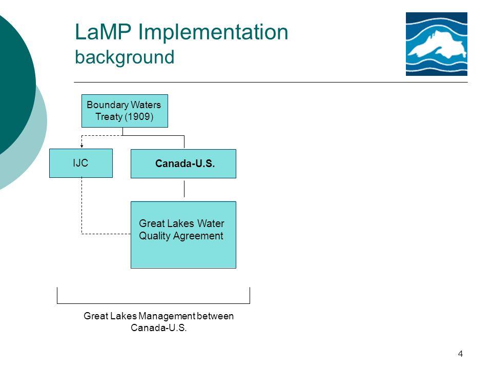 Lake Superior Binational Program And Lakewide Management Plan