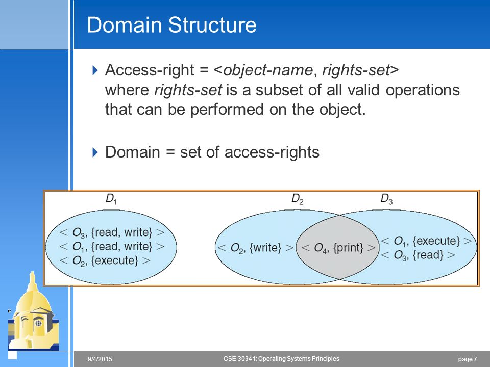 page 79/4/2015 CSE 30341: Operating Systems Principles Domain Structure  Access-right = where rights-set is a subset of all valid operations that can be performed on the object.