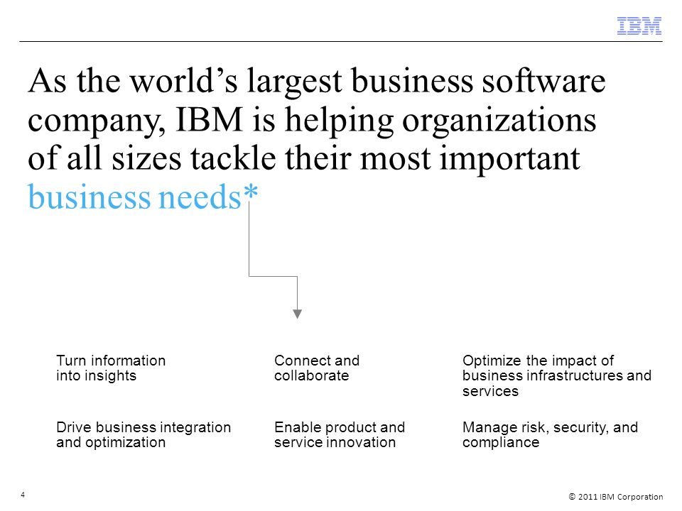 © 2011 IBM Corporation 4 As the world's largest business software company, IBM is helping organizations of all sizes tackle their most important business needs* Turn information into insights Drive business integration and optimization Connect and collaborate Enable product and service innovation Optimize the impact of business infrastructures and services Manage risk, security, and compliance