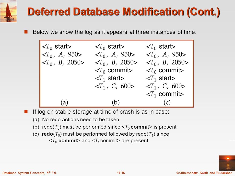 ©Silberschatz, Korth and Sudarshan17.16Database System Concepts, 5 th Ed.