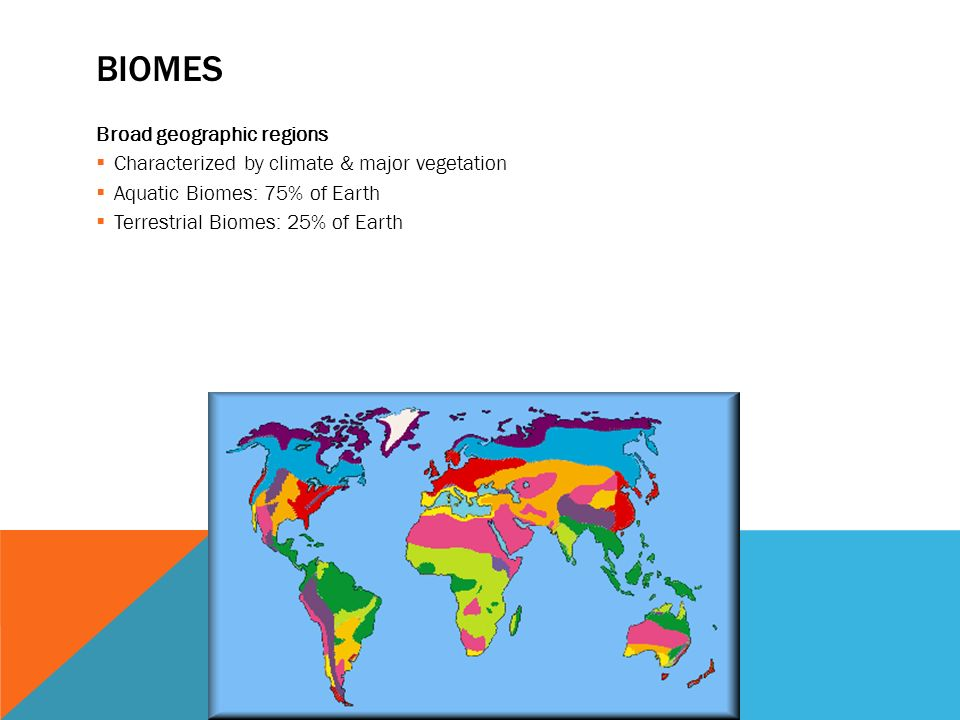 BIOMES Broad geographic regions  Characterized by climate & major vegetation  Aquatic Biomes: 75% of Earth  Terrestrial Biomes: 25% of Earth