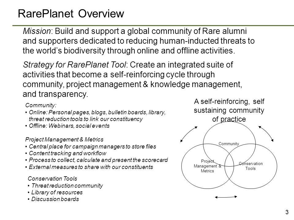 RarePlanet A Community Inspiring Conservation Investor Update: HSBC