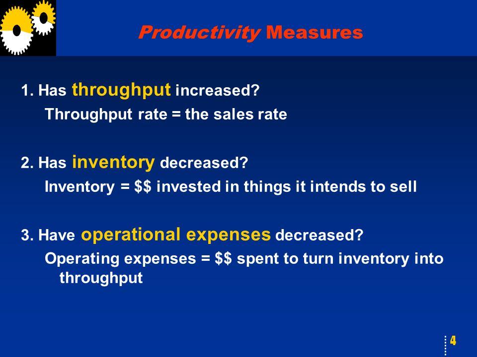 Ricardo Ernst Top Management Program In Logistics Supply Chain