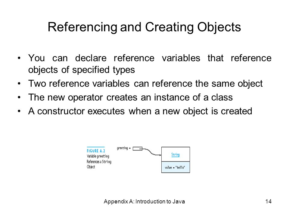 Appendix A: Introduction to Java14 Referencing and Creating Objects You can declare reference variables that reference objects of specified types Two reference variables can reference the same object The new operator creates an instance of a class A constructor executes when a new object is created