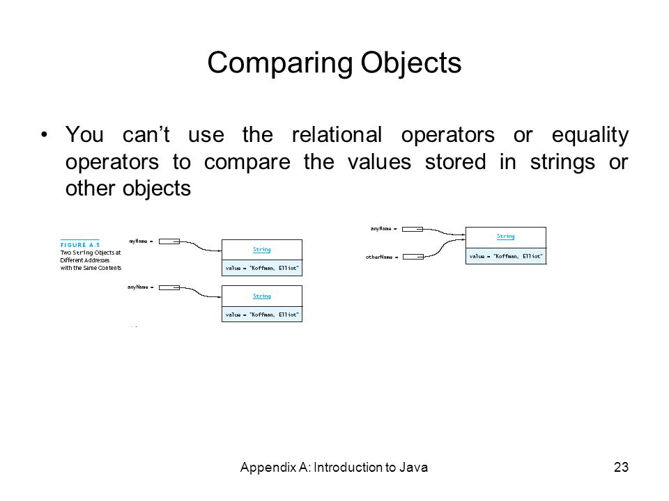 Appendix A: Introduction to Java23 Comparing Objects You can't use the relational operators or equality operators to compare the values stored in strings or other objects