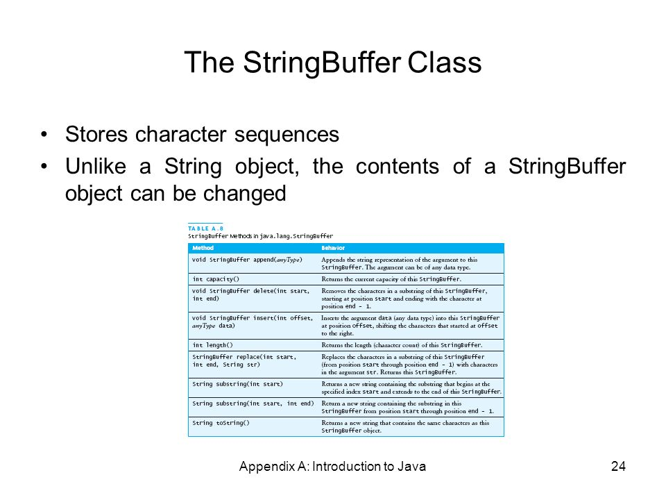 Appendix A: Introduction to Java24 The StringBuffer Class Stores character sequences Unlike a String object, the contents of a StringBuffer object can be changed