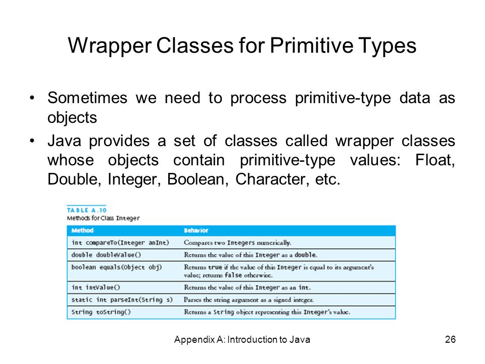 Appendix A: Introduction to Java26 Wrapper Classes for Primitive Types Sometimes we need to process primitive-type data as objects Java provides a set of classes called wrapper classes whose objects contain primitive-type values: Float, Double, Integer, Boolean, Character, etc.