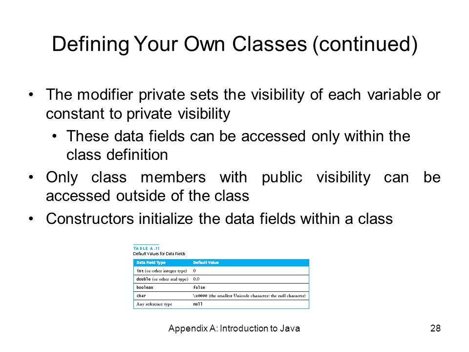 Appendix A: Introduction to Java28 Defining Your Own Classes (continued) The modifier private sets the visibility of each variable or constant to private visibility These data fields can be accessed only within the class definition Only class members with public visibility can be accessed outside of the class Constructors initialize the data fields within a class