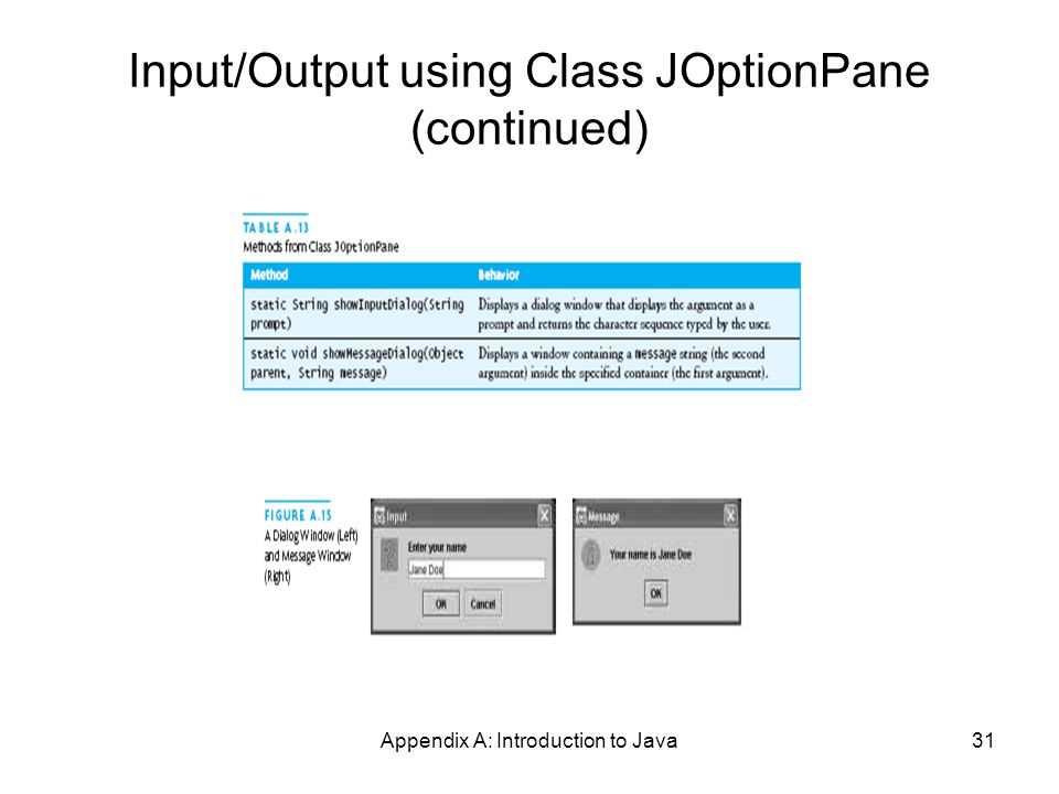 Appendix A: Introduction to Java31 Input/Output using Class JOptionPane (continued)