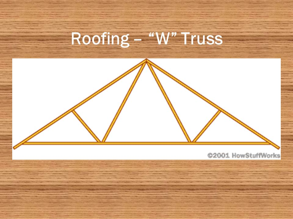 Roofing 2 x4 Trusses (24 apart) Sheet Metal Plates ½ Sheathing (plywood) Building Paper (Tar Paper) Shingles Ridge Vent Flashing (aluminum)