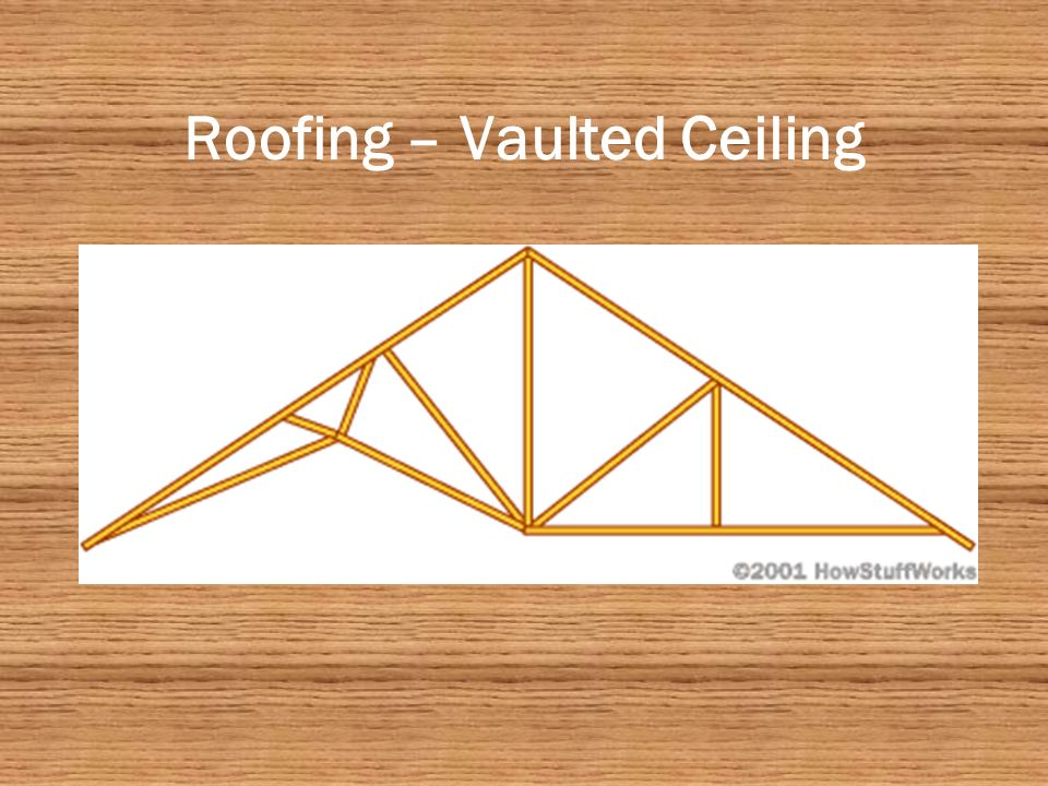 Roofing – Gable Truss