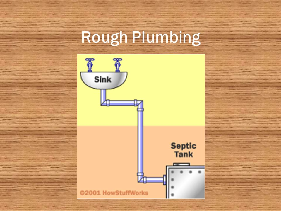 Rough Plumbing Sinks Fixtures Toilets Fixtures Washer & Dryer Fixtures Tub & Shower Fixtures Hot Water Tank Septic Tank or Sewer System Vent Pipe P-Trap