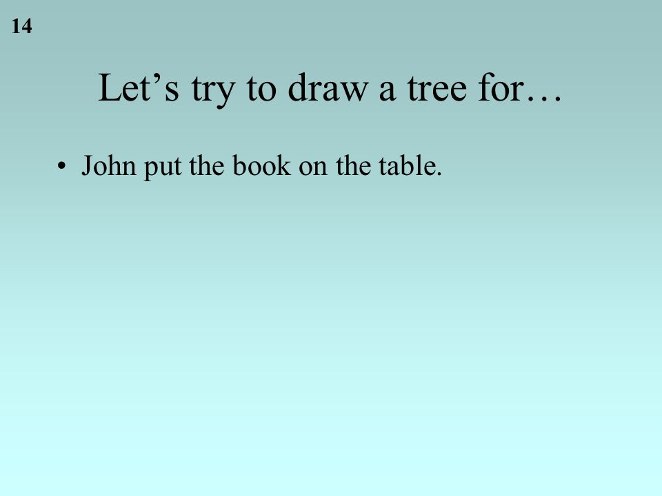 14 John put the book on the table. Let's try to draw a tree for…