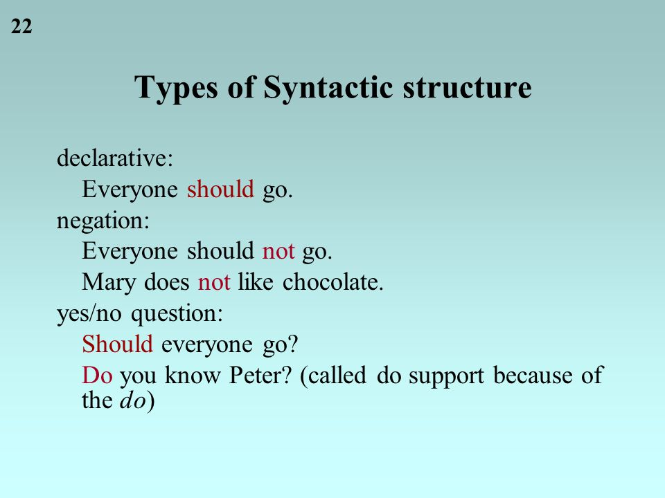 22 Types of Syntactic structure declarative: Everyone should go.