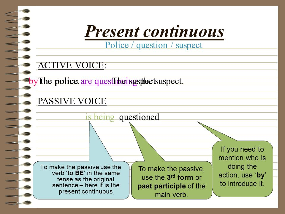 THE PASSIVE VOICE Slides 1 – 6 taken from learningcenter.fiu.edu. - ppt  download