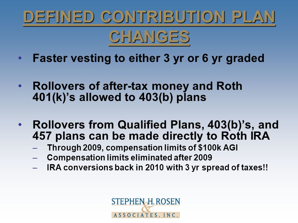 THE PENSION PROTECTION ACT OF 2006 What Does The Financial Planner