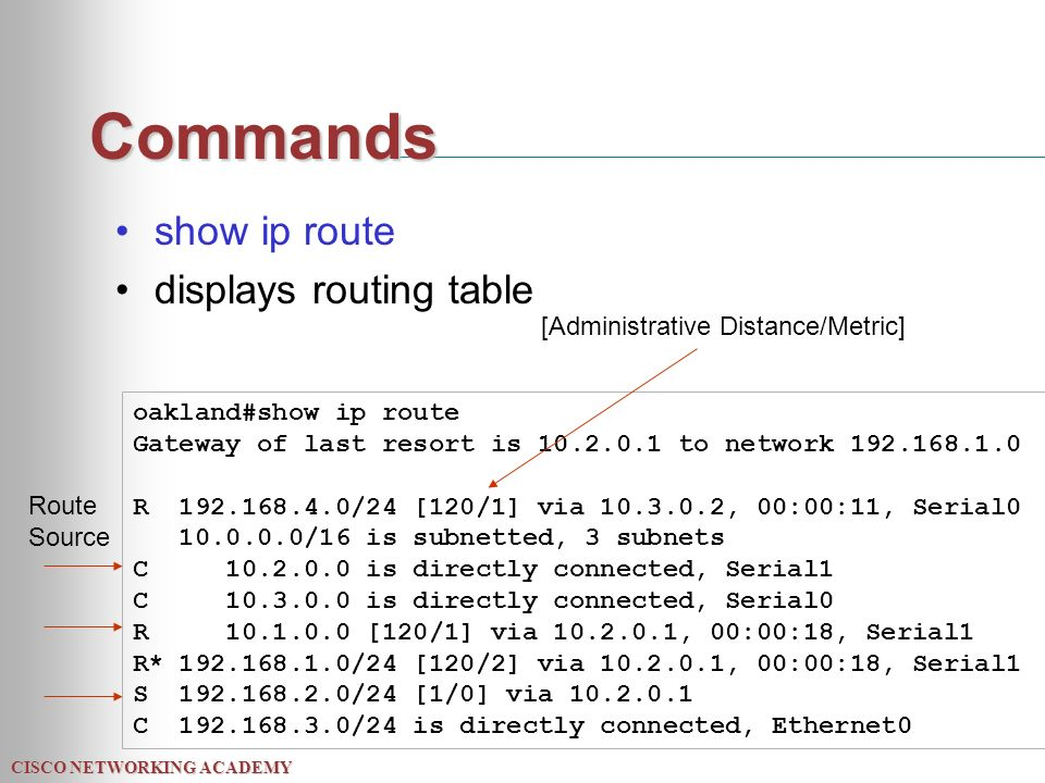 CISCO NETWORKING ACADEMY Commands show ip route displays routing table oakland#show ip route Gateway of last resort is to network R /24 [120/1] via , 00:00:11, Serial /16 is subnetted, 3 subnets C is directly connected, Serial1 C is directly connected, Serial0 R [120/1] via , 00:00:18, Serial1 R* /24 [120/2] via , 00:00:18, Serial1 S /24 [1/0] via C /24 is directly connected, Ethernet0 Route Source [Administrative Distance/Metric]