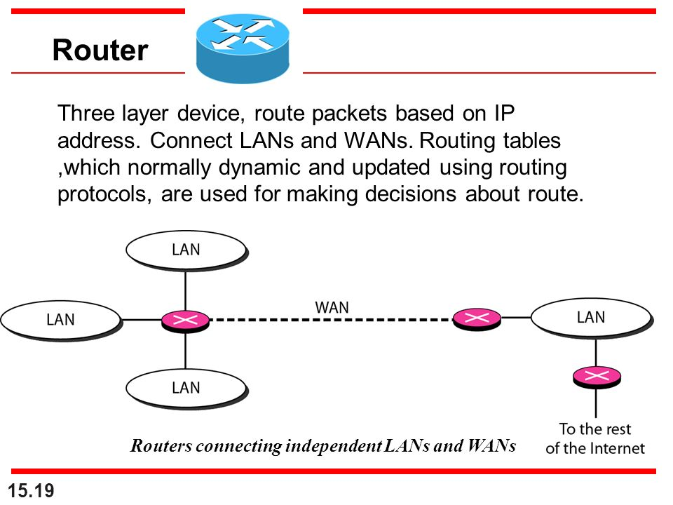 Routers connecting independent LANs and WANs Router Three layer device, route packets based on IP address.