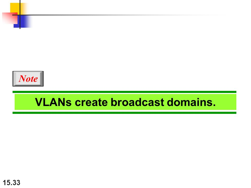 VLANs create broadcast domains. Note 15.33