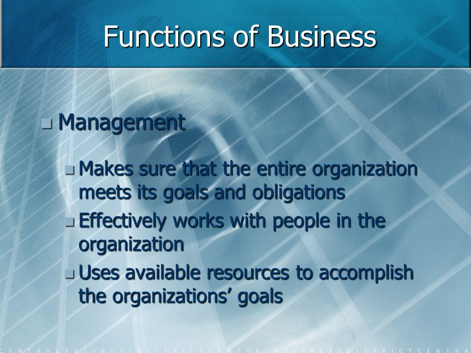 Functions of Business Management Management Makes sure that the entire organization meets its goals and obligations Makes sure that the entire organization meets its goals and obligations Effectively works with people in the organization Effectively works with people in the organization Uses available resources to accomplish the organizations' goals Uses available resources to accomplish the organizations' goals