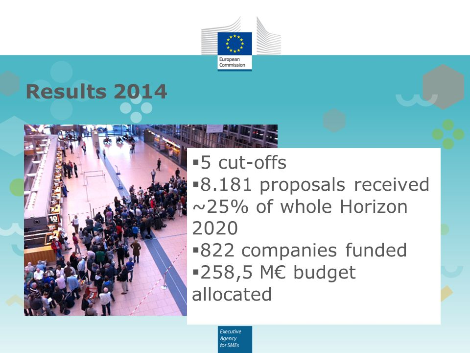  5 cut-offs  proposals received ~25% of whole Horizon 2020  822 companies funded  258,5 M€ budget allocated Results 2014