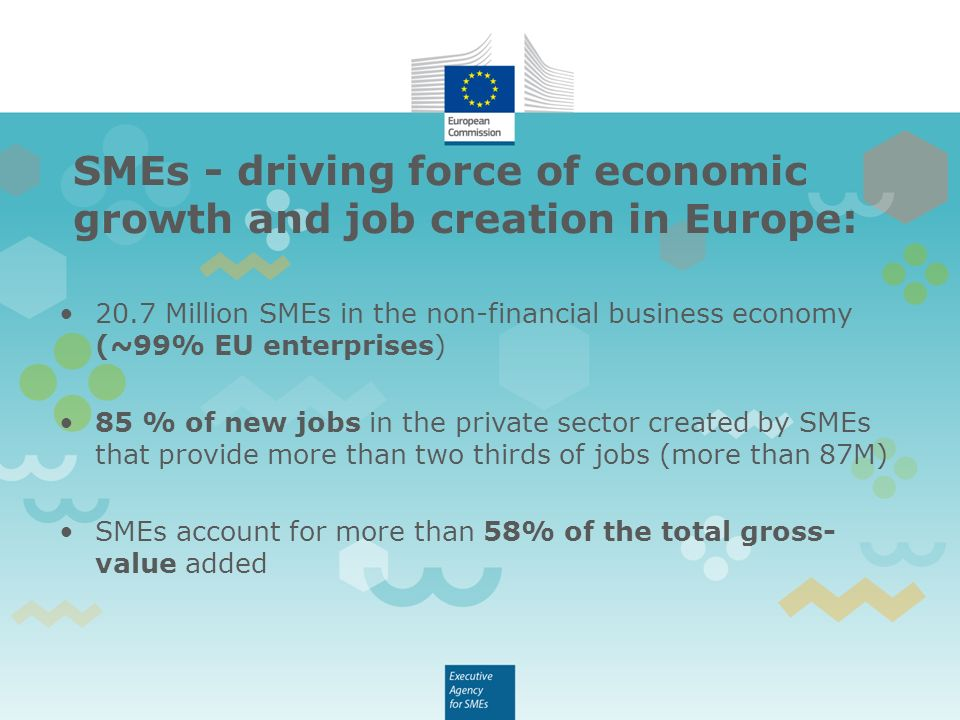 SMEs - driving force of economic growth and job creation in Europe: 20.7 Million SMEs in the non-financial business economy (~99% EU enterprises) 85 % of new jobs in the private sector created by SMEs that provide more than two thirds of jobs (more than 87M) SMEs account for more than 58% of the total gross- value added