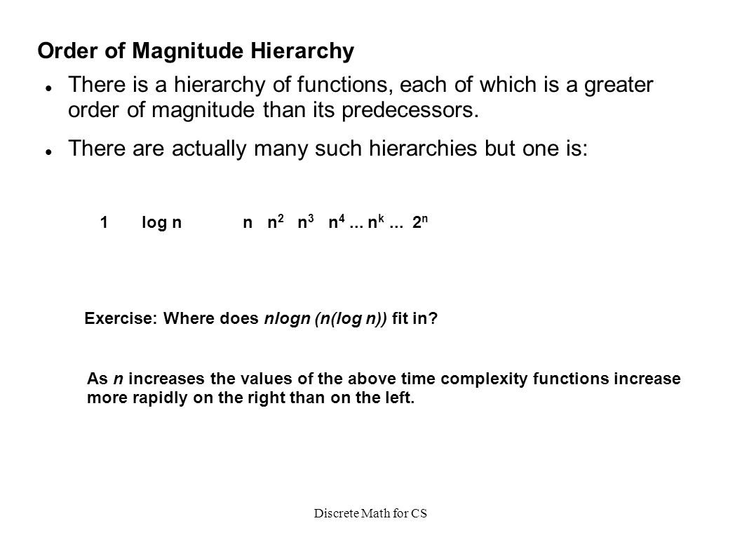 Discrete Math for CS Order of Magnitude Hierarchy There is a hierarchy of functions, each of which is a greater order of magnitude than its predecessors.