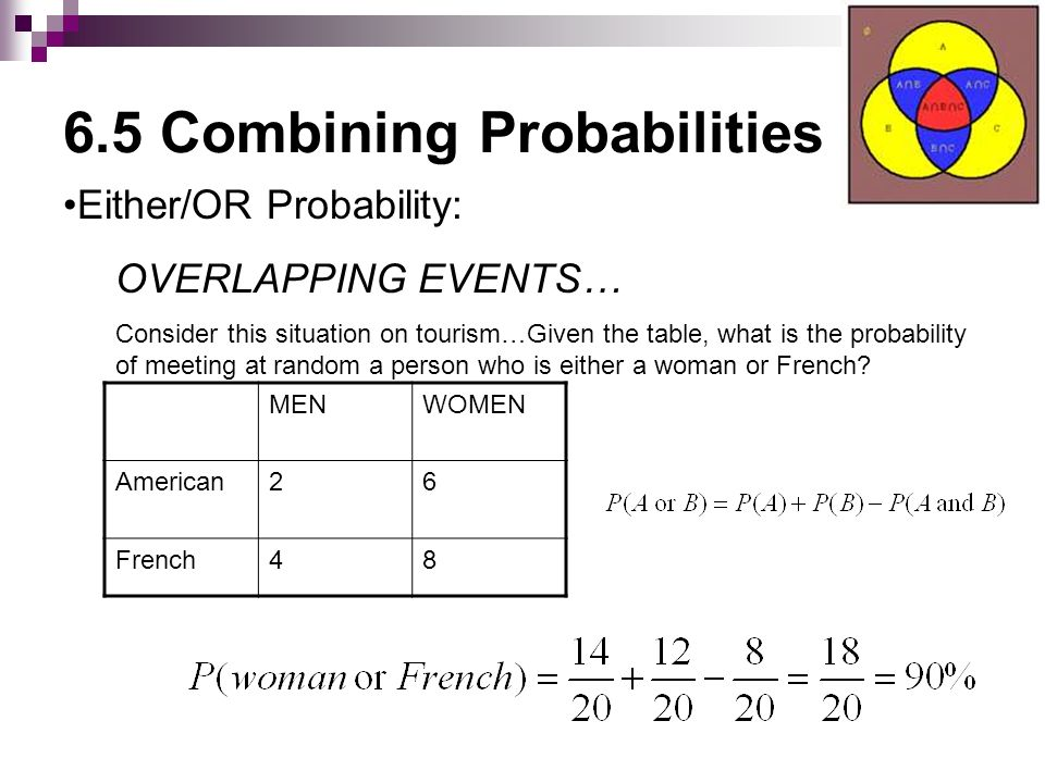 6.5 Combining Probabilities MENWOMEN American26 French48 Either/OR Probability: OVERLAPPING EVENTS… Consider this situation on tourism…Given the table, what is the probability of meeting at random a person who is either a woman or French