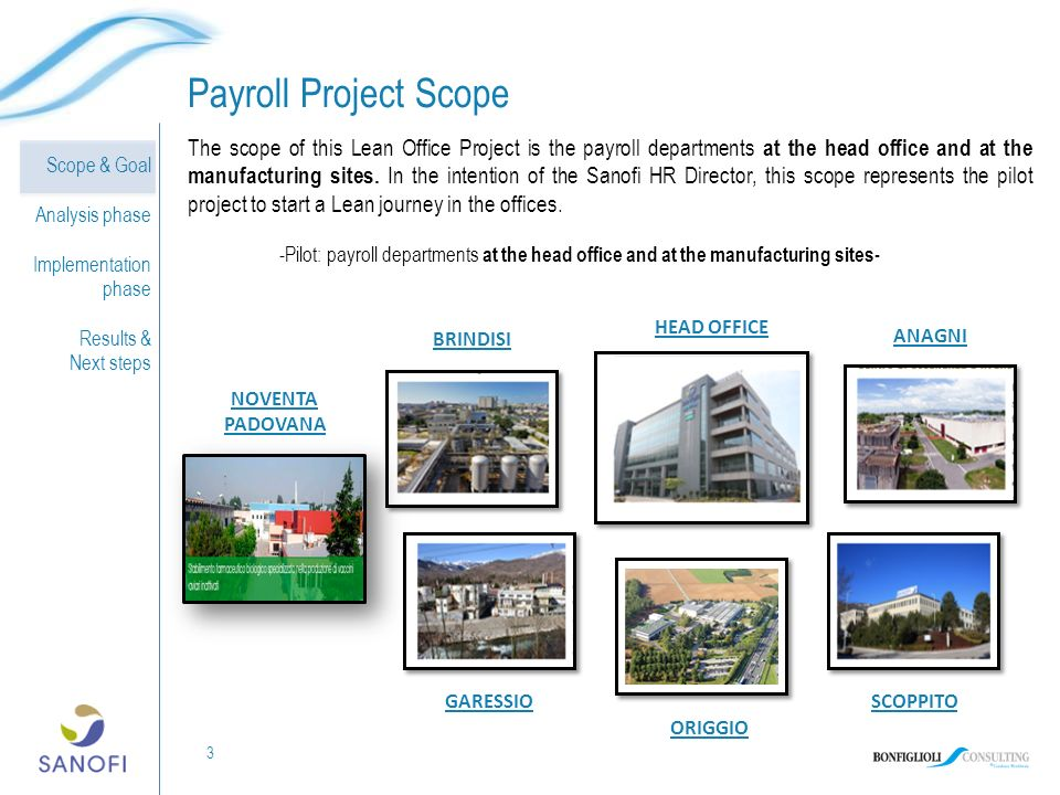 Lean Office: - Payroll & TM project - March ppt download