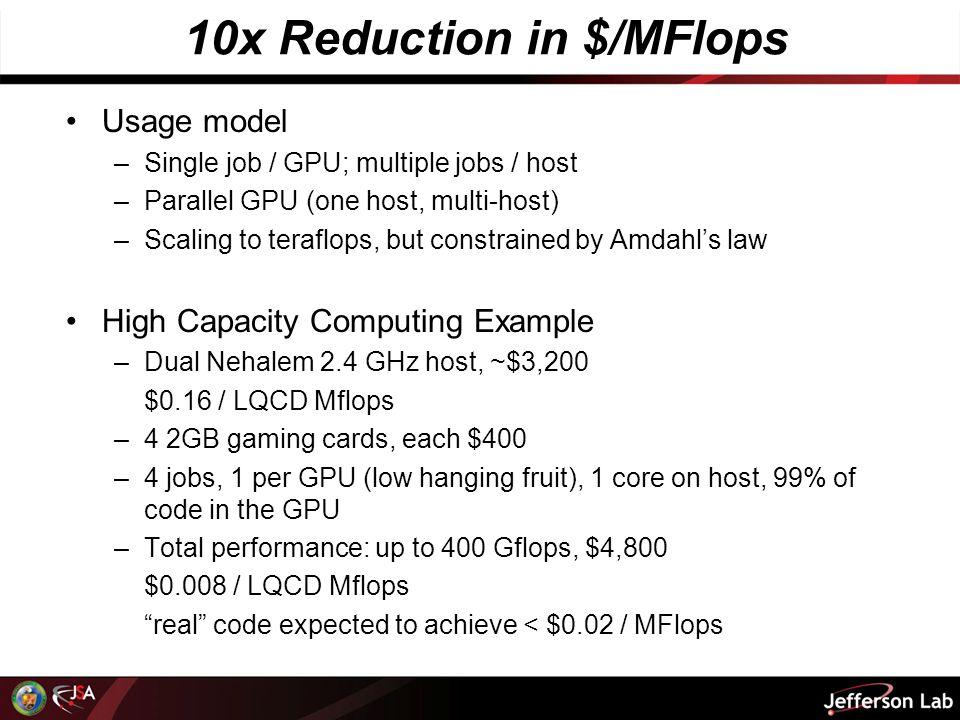 Exploiting Disruptive Technology: GPUs for Physics Chip Watson
