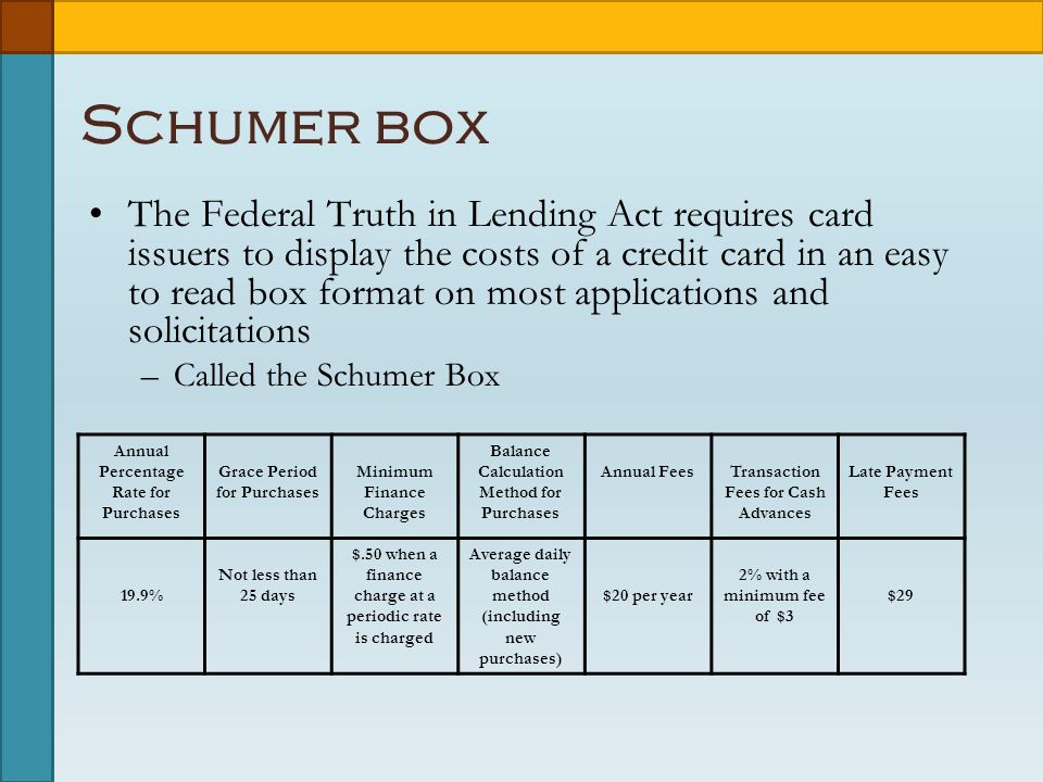 Schumer box The Federal Truth in Lending Act requires card issuers to display the costs of a credit card in an easy to read box format on most applications and solicitations –Called the Schumer Box Annual Percentage Rate for Purchases Grace Period for Purchases Minimum Finance Charges Balance Calculation Method for Purchases Annual FeesTransaction Fees for Cash Advances Late Payment Fees 19.9% Not less than 25 days $.50 when a finance charge at a periodic rate is charged Average daily balance method (including new purchases) $20 per year 2% with a minimum fee of $3 $29