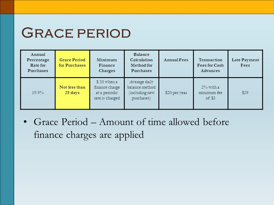 Grace period Annual Percentage Rate for Purchases Grace Period for Purchases Minimum Finance Charges Balance Calculation Method for Purchases Annual FeesTransaction Fees for Cash Advances Late Payment Fees 19.9% Not less than 25 days $.50 when a finance charge at a periodic rate is charged Average daily balance method (including new purchases) $20 per year 2% with a minimum fee of $3 $29 Grace Period – Amount of time allowed before finance charges are applied