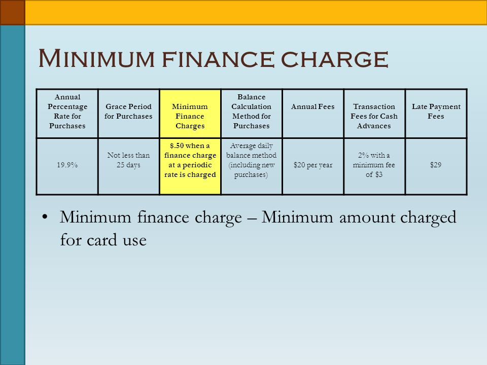 Minimum finance charge Annual Percentage Rate for Purchases Grace Period for Purchases Minimum Finance Charges Balance Calculation Method for Purchases Annual FeesTransaction Fees for Cash Advances Late Payment Fees 19.9% Not less than 25 days $.50 when a finance charge at a periodic rate is charged Average daily balance method (including new purchases) $20 per year 2% with a minimum fee of $3 $29 Minimum finance charge – Minimum amount charged for card use