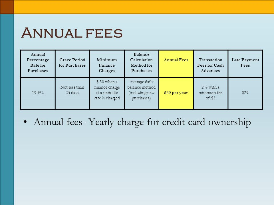 Annual fees Annual Percentage Rate for Purchases Grace Period for Purchases Minimum Finance Charges Balance Calculation Method for Purchases Annual FeesTransaction Fees for Cash Advances Late Payment Fees 19.9% Not less than 25 days $.50 when a finance charge at a periodic rate is charged Average daily balance method (including new purchases) $20 per year 2% with a minimum fee of $3 $29 Annual fees- Yearly charge for credit card ownership