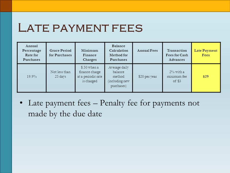 Late payment fees Annual Percentage Rate for Purchases Grace Period for Purchases Minimum Finance Charges Balance Calculation Method for Purchases Annual FeesTransaction Fees for Cash Advances Late Payment Fees 19.9% Not less than 25 days $.50 when a finance charge at a periodic rate is charged Average daily balance method (including new purchases) $20 per year 2% with a minimum fee of $3 $29 Late payment fees – Penalty fee for payments not made by the due date