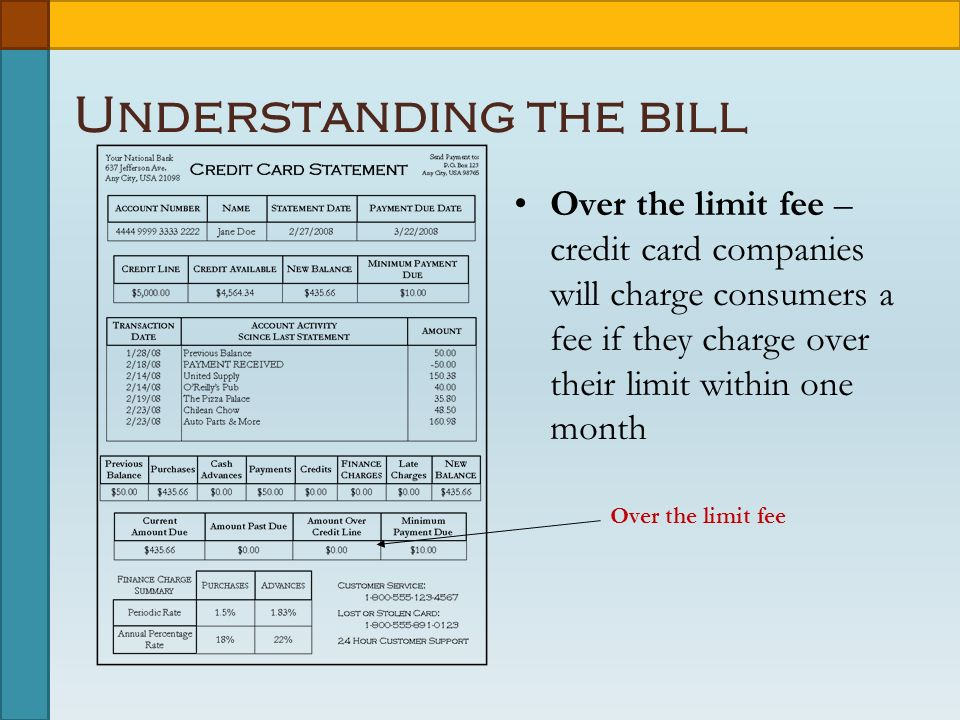 Understanding the bill Over the limit fee – credit card companies will charge consumers a fee if they charge over their limit within one month Over the limit fee