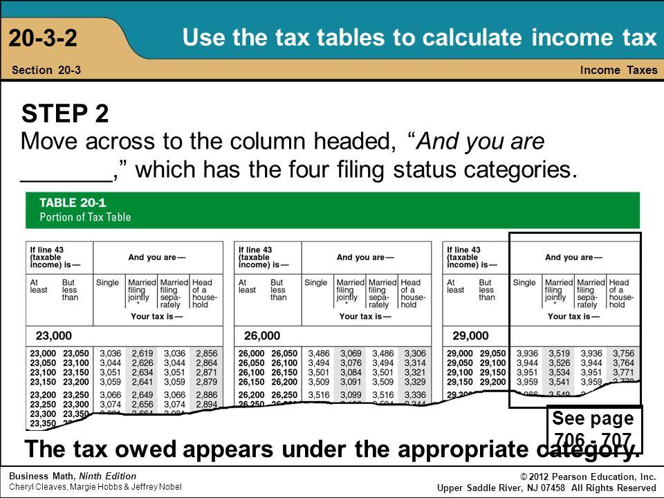 Chapter 20 Taxes Instructor Dr Gehan Shanmuganathan