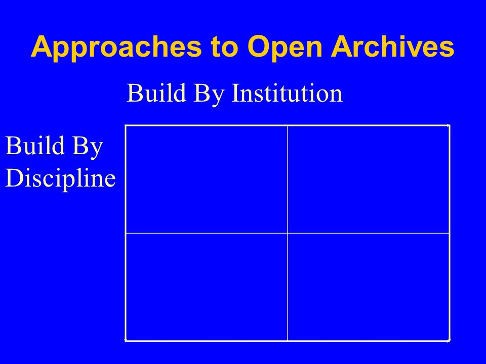 Approaches to Open Archives Build By Discipline Build By Institution